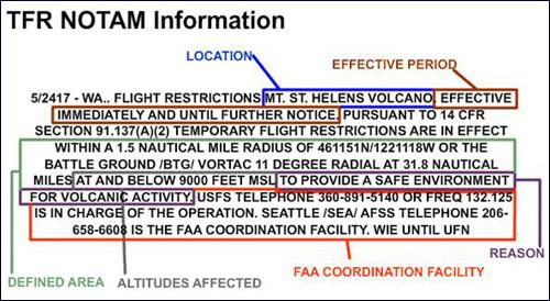 TFR_Explanation